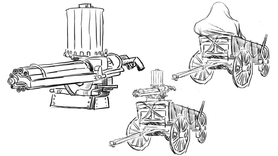 What the wagon wheel? Gatling Gun – Minnow Mountain Gatling Gun Diagram on
